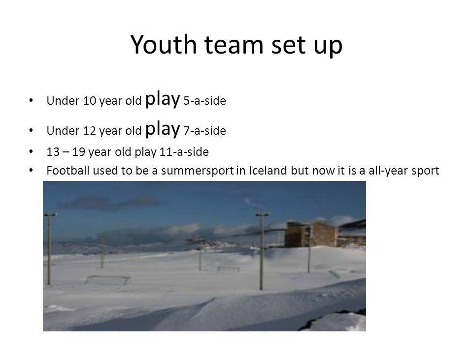Facilities 2014: Much better facilities for playing football.