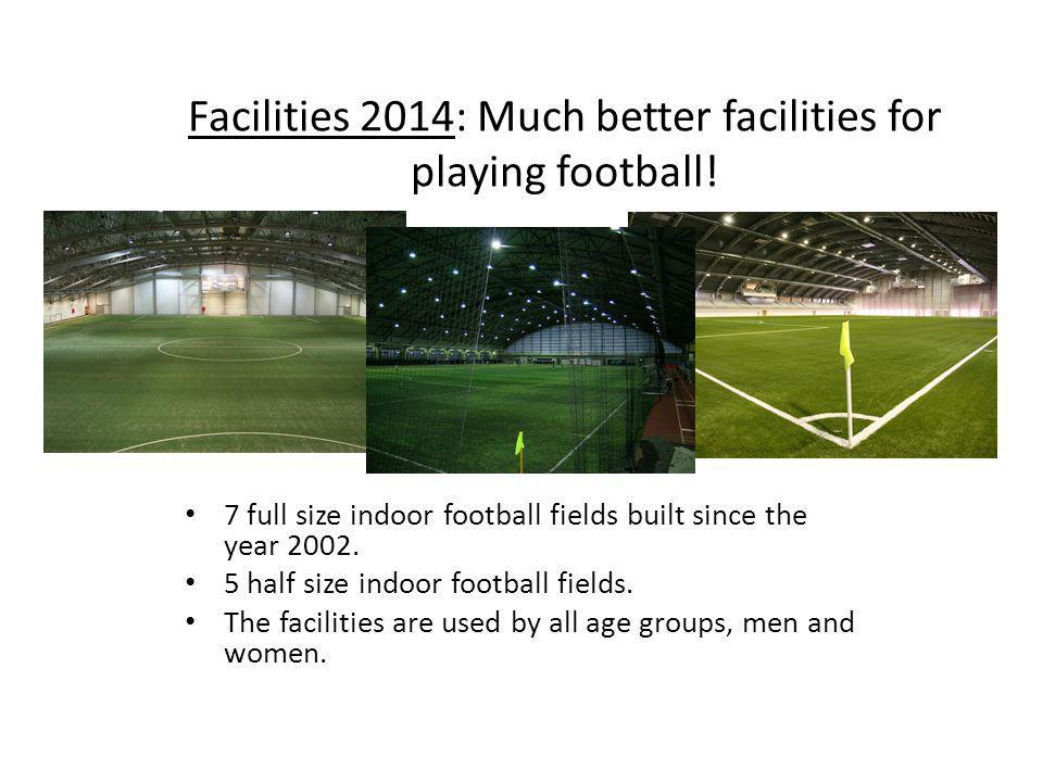 Clubs set up 12-19 years Clubs are very independant.