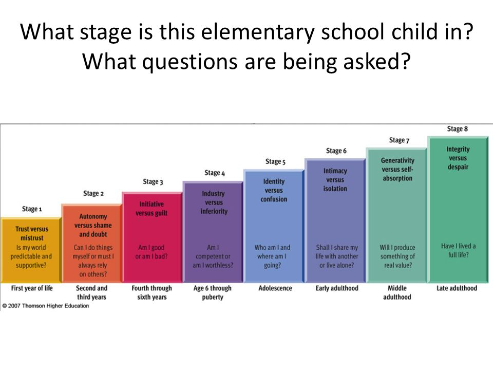 What stage is this elementary school child in? What questions are being asked?