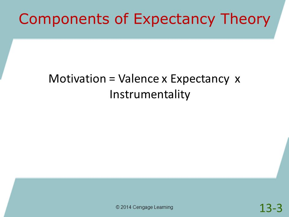Components of Expectancy Theory © 2014 Cengage Learning Motivation = Valence x Expectancy x Instrumentality 13-3