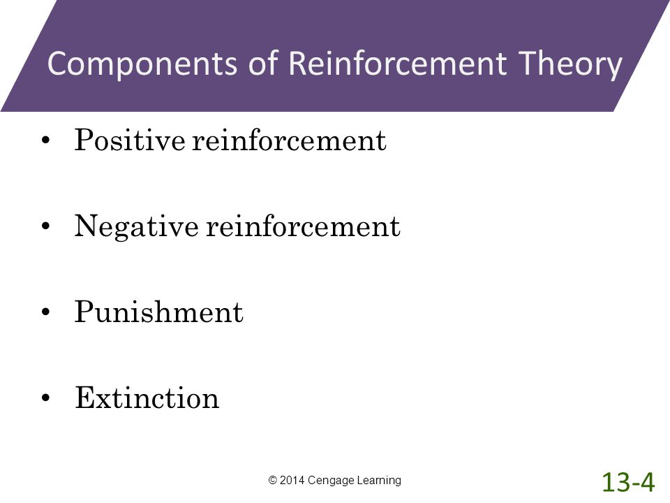 Components of Reinforcement Theory Positive reinforcement Negative reinforcement Punishment Extinction © 2014 Cengage Learning 13-4