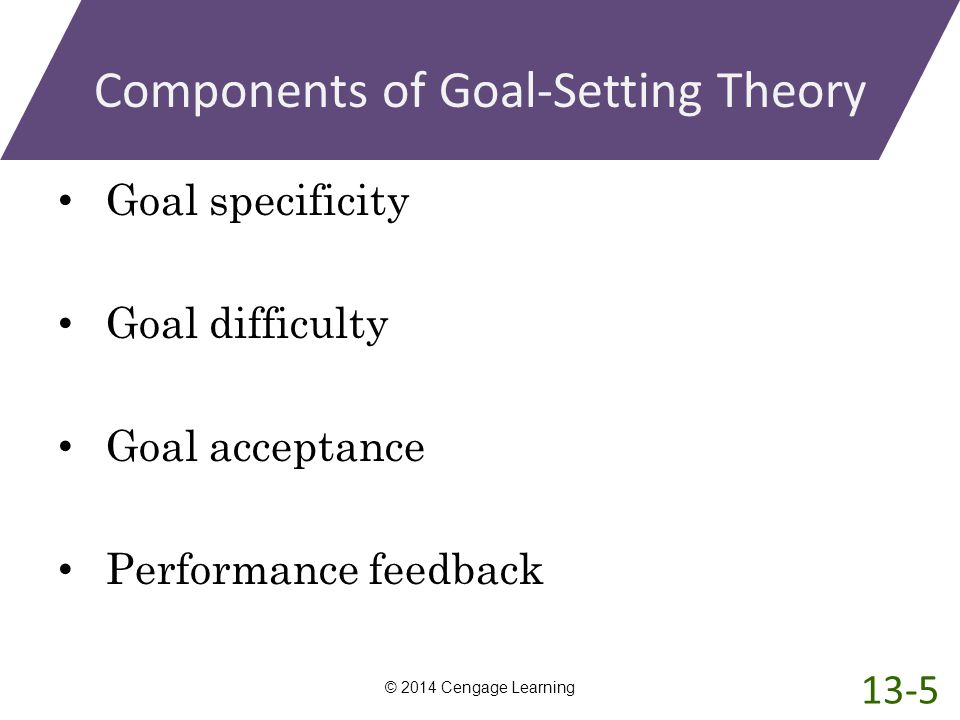 Components of Goal-Setting Theory Goal specificity Goal difficulty Goal acceptance Performance feedback © 2014 Cengage Learning 13-5