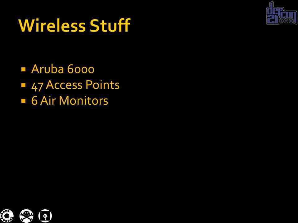  Aruba 6000  47 Access Points  6 Air Monitors