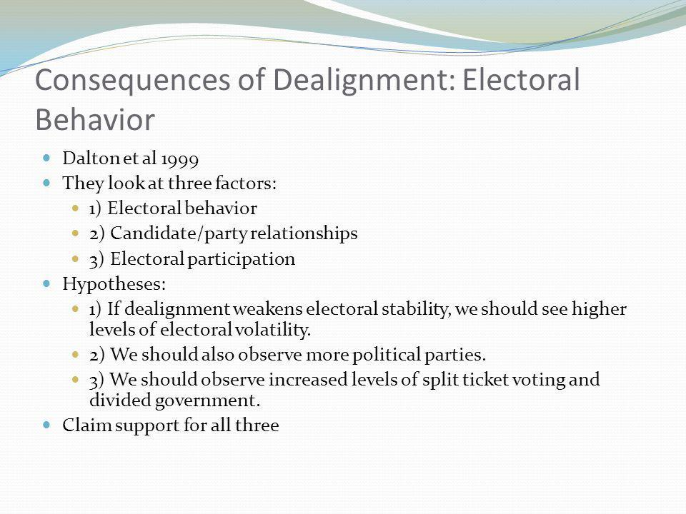 Consequences of Dealignment: Candidates and Parties Dalton et al 1999 Dealignment shifts politics away from parties and towards individual candidates.