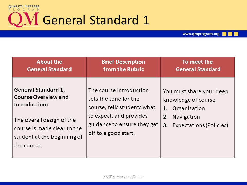 General Standard 1 About the General Standard Brief Description from the Rubric To meet the General Standard General Standard 1, Course Overview and I