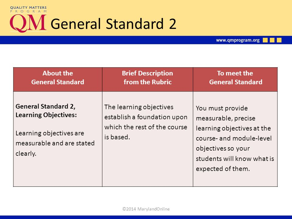 General Standard 2 About the General Standard Brief Description from the Rubric To meet the General Standard General Standard 2, Learning Objectives: