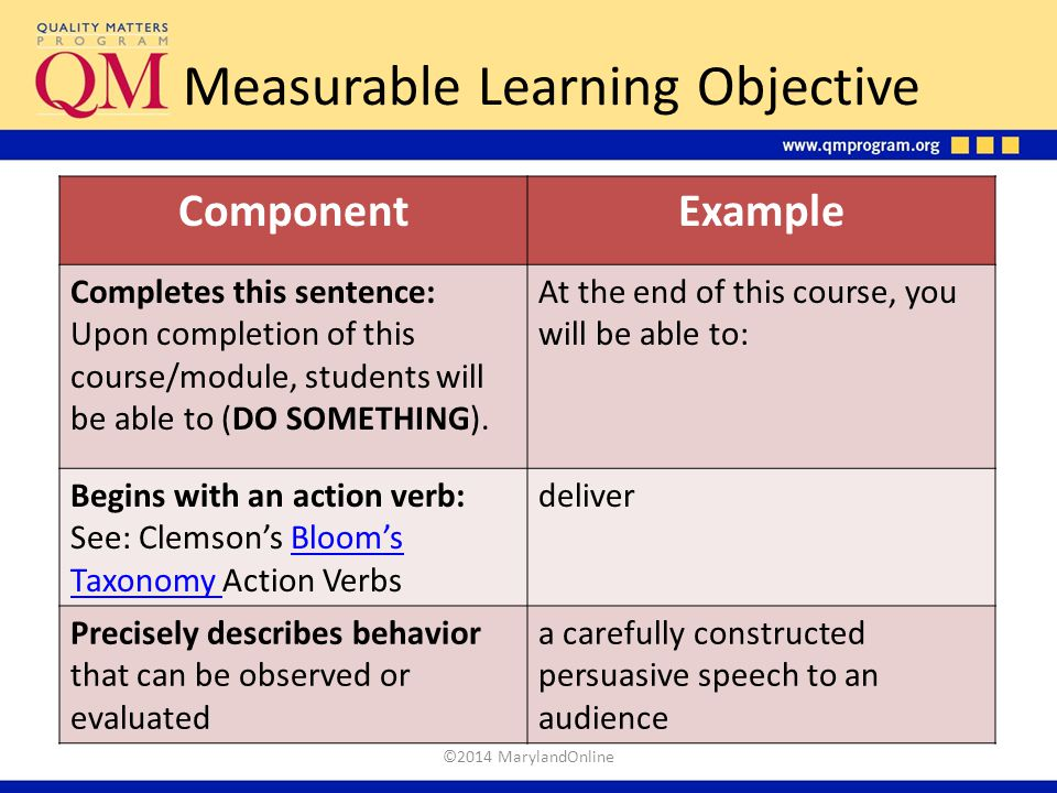 Measurable Learning Objective ComponentExample Completes this sentence: Upon completion of this course/module, students will be able to (DO SOMETHING)