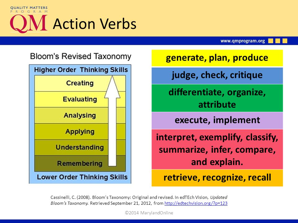 Action Verbs generate, plan, produce judge, check, critique differentiate, organize, attribute execute, implement interpret, exemplify, classify, summ