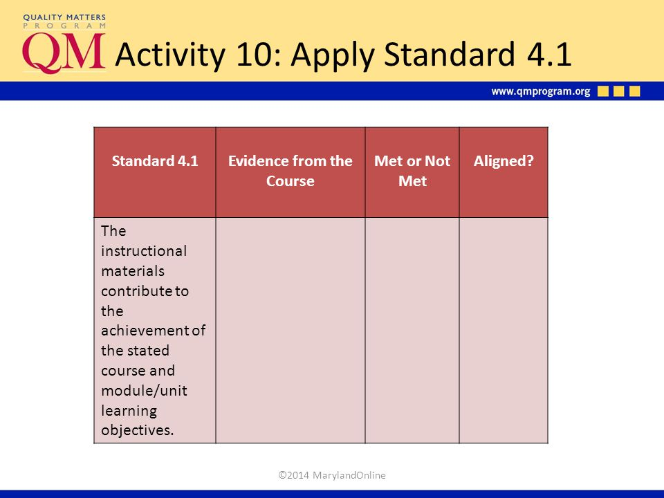 Activity 10: Apply Standard 4.1 Standard 4.1Evidence from the Course Met or Not Met Aligned? The instructional materials contribute to the achievement