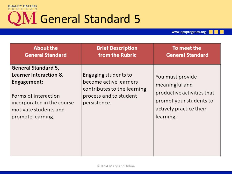 General Standard 5 About the General Standard Brief Description from the Rubric To meet the General Standard General Standard 5, Learner Interaction &