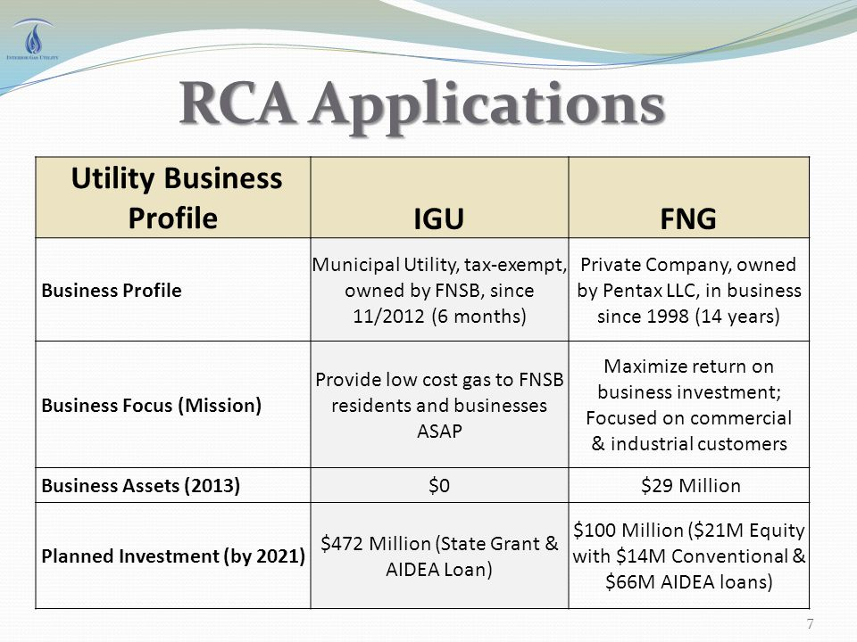 RCA Applications Utility Business Profile IGUFNG Business Profile Municipal Utility, tax-exempt, owned by FNSB, since 11/2012 (6 months) Private Company, owned by Pentax LLC, in business since 1998 (14 years) Business Focus (Mission) Provide low cost gas to FNSB residents and businesses ASAP Maximize return on business investment; Focused on commercial & industrial customers Business Assets (2013)$0 $29 Million Planned Investment (by 2021) $472 Million (State Grant & AIDEA Loan) $100 Million ($21M Equity with $14M Conventional & $66M AIDEA loans) 7