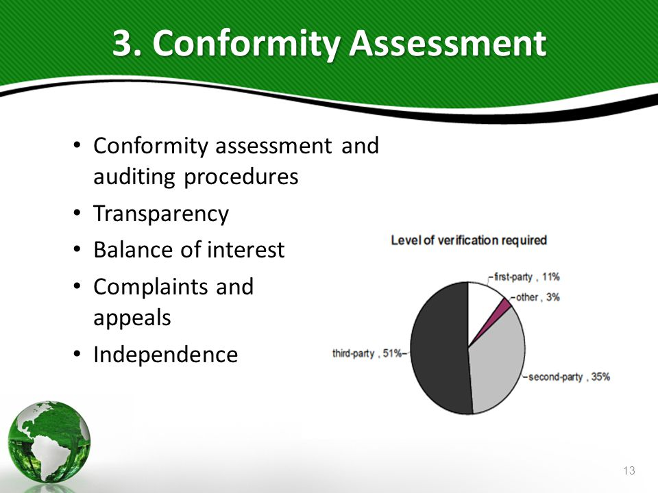 3. Conformity Assessment Conformity assessment and auditing procedures Transparency Balance of interest Complaints and appeals Independence 13