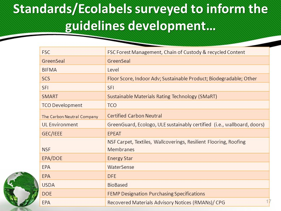 Standards/Ecolabels surveyed to inform the guidelines development… FSCFSC Forest Management, Chain of Custody & recycled Content GreenSeal BIFMALevel
