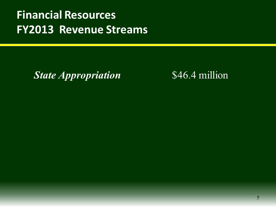 Major Recurring Sources of Operating Funds – E&G Funds FY2012FY2013 FY2014 - Projections FY2015 - ProjectionsNotes: Net UG Tuition $ 243,200,000 $ 264,200,000 $ 269,500,000 $ 275,000,000 Assumes approximately 3% average FY15 tuition inrease, no substantive change of plan in size or mix of UG population.