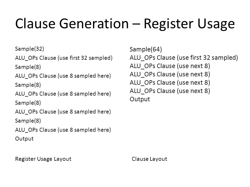Clause Generation – Register Usage Sample(32) ALU_OPs Clause (use first 32 sampled) Sample(8) ALU_OPs Clause (use 8 sampled here) Sample(8) ALU_OPs Clause (use 8 sampled here) Sample(8) ALU_OPs Clause (use 8 sampled here) Sample(8) ALU_OPs Clause (use 8 sampled here) Output Sample(64) ALU_OPs Clause (use first 32 sampled) ALU_OPs Clause (use next 8) Output Register Usage LayoutClause Layout