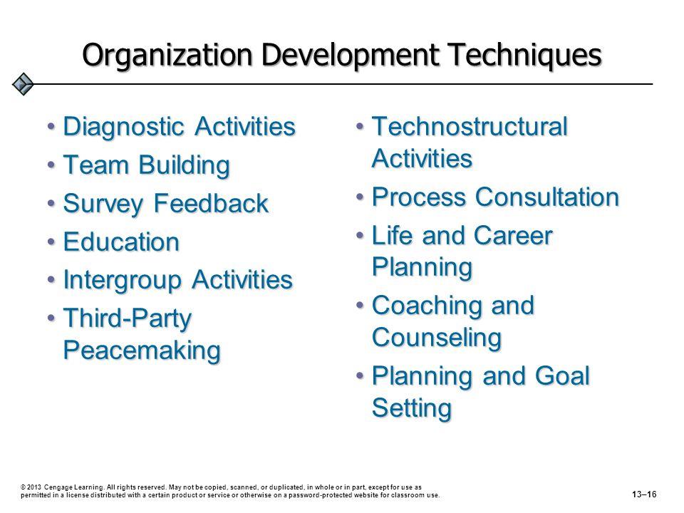 Organization Development Techniques Diagnostic ActivitiesDiagnostic Activities Team BuildingTeam Building Survey FeedbackSurvey Feedback EducationEduc