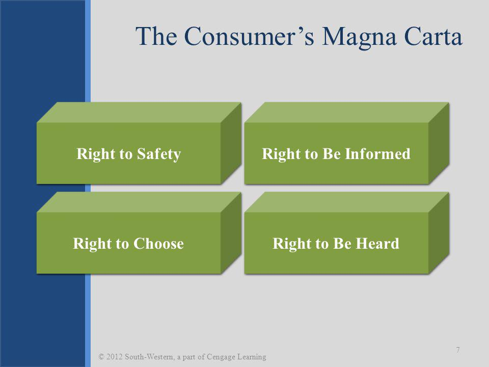 The Consumer's Magna Carta © 2012 South-Western, a part of Cengage Learning 7