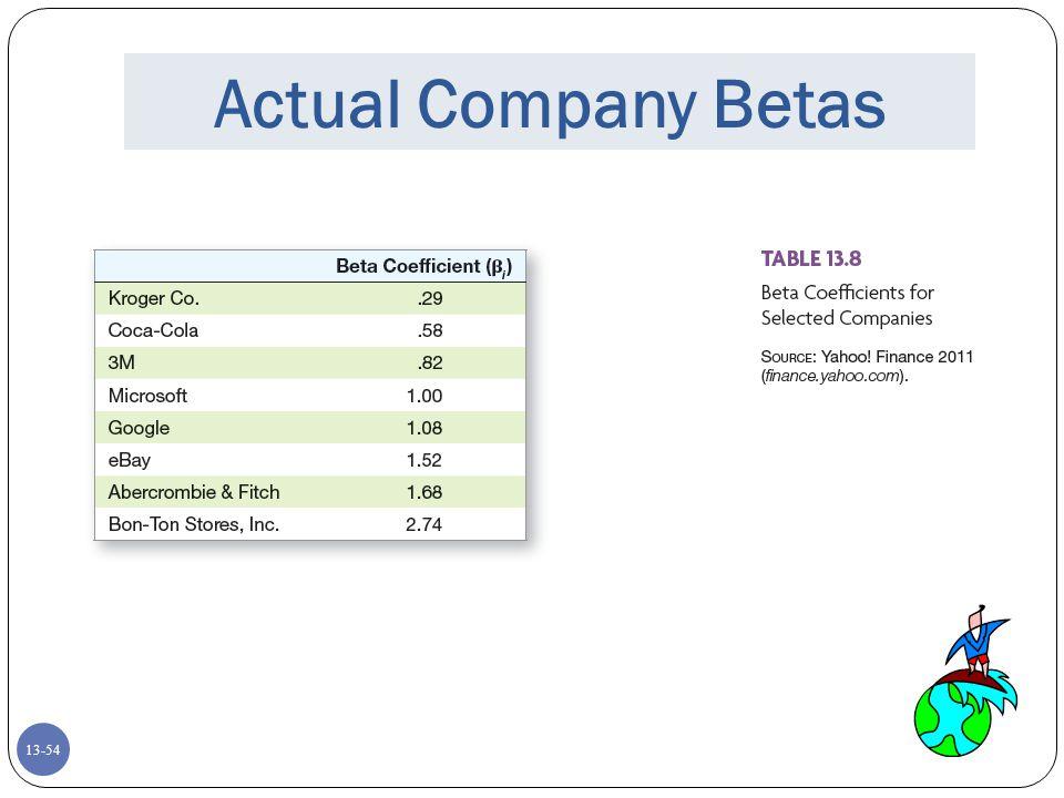 13-54 Actual Company Betas