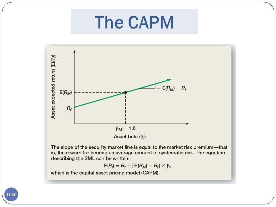 13-68 The CAPM