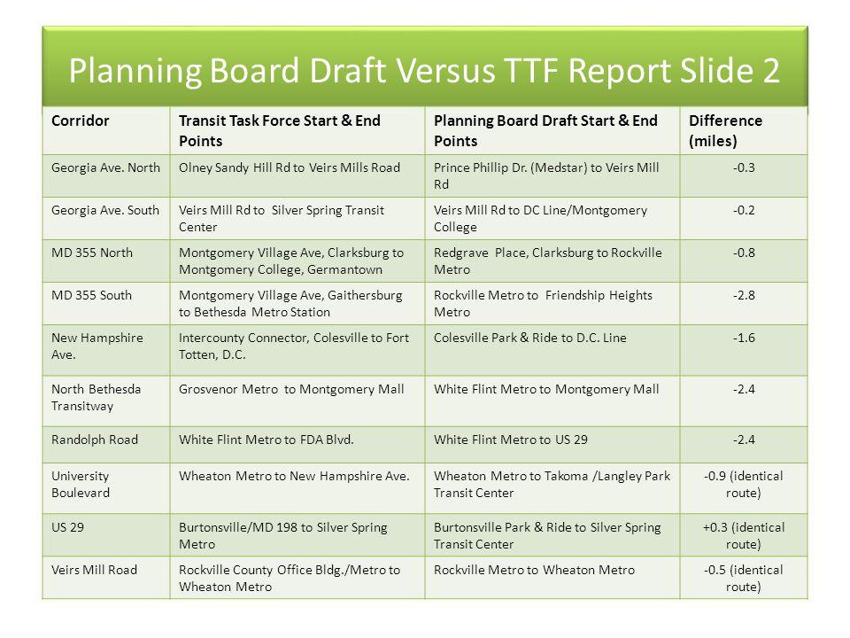 Planning Board Draft Versus TTF Report Slide 2 CorridorTransit Task Force Start & End Points Planning Board Draft Start & End Points Difference (miles) Georgia Ave.