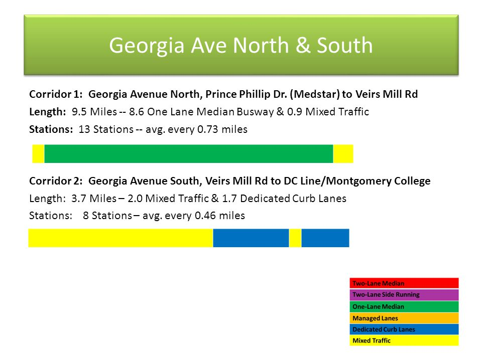 Georgia Ave North & South Corridor 1: Georgia Avenue North, Prince Phillip Dr. (Medstar) to Veirs Mill Rd Length: 9.5 Miles -- 8.6 One Lane Median Bus