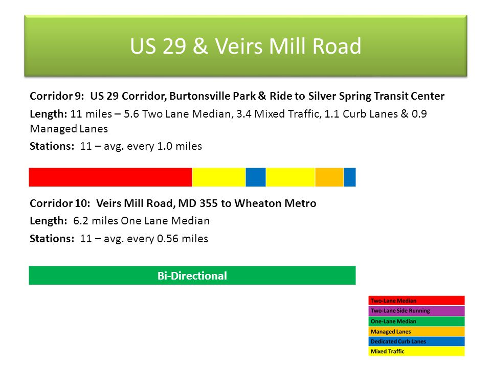 US 29 & Veirs Mill Road Corridor 9: US 29 Corridor, Burtonsville Park & Ride to Silver Spring Transit Center Length: 11 miles – 5.6 Two Lane Median, 3
