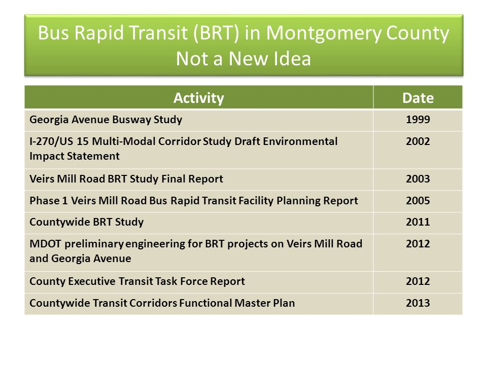 Bus Rapid Transit (BRT) in Montgomery County Not a New Idea ActivityDate Georgia Avenue Busway Study1999 I-270/US 15 Multi-Modal Corridor Study Draft
