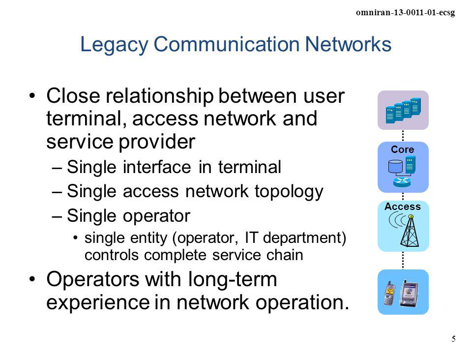 omniran-13-0011-01-ecsg 5 Legacy Communication Networks Close relationship between user terminal, access network and service provider –Single interface in terminal –Single access network topology –Single operator single entity (operator, IT department) controls complete service chain Operators with long-term experience in network operation.