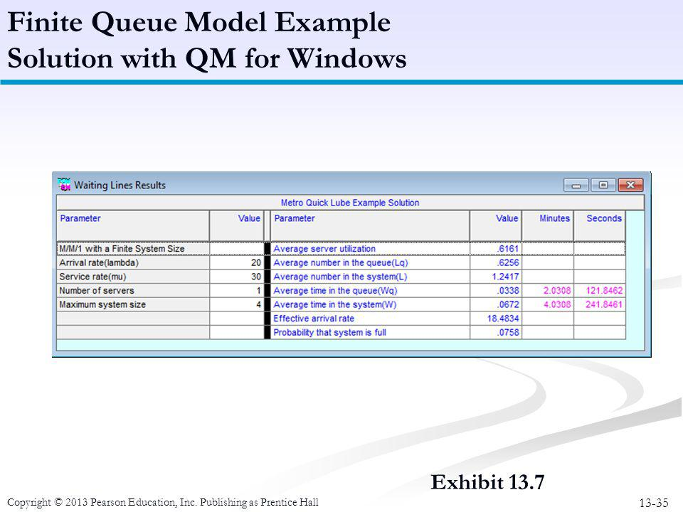 13-35 Copyright © 2013 Pearson Education, Inc. Publishing as Prentice Hall Exhibit 13.7 Finite Queue Model Example Solution with QM for Windows