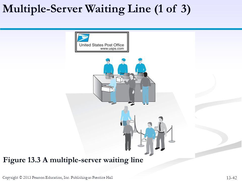 13-42 Copyright © 2013 Pearson Education, Inc. Publishing as Prentice Hall Multiple-Server Waiting Line (1 of 3) Figure 13.3 A multiple-server waiting