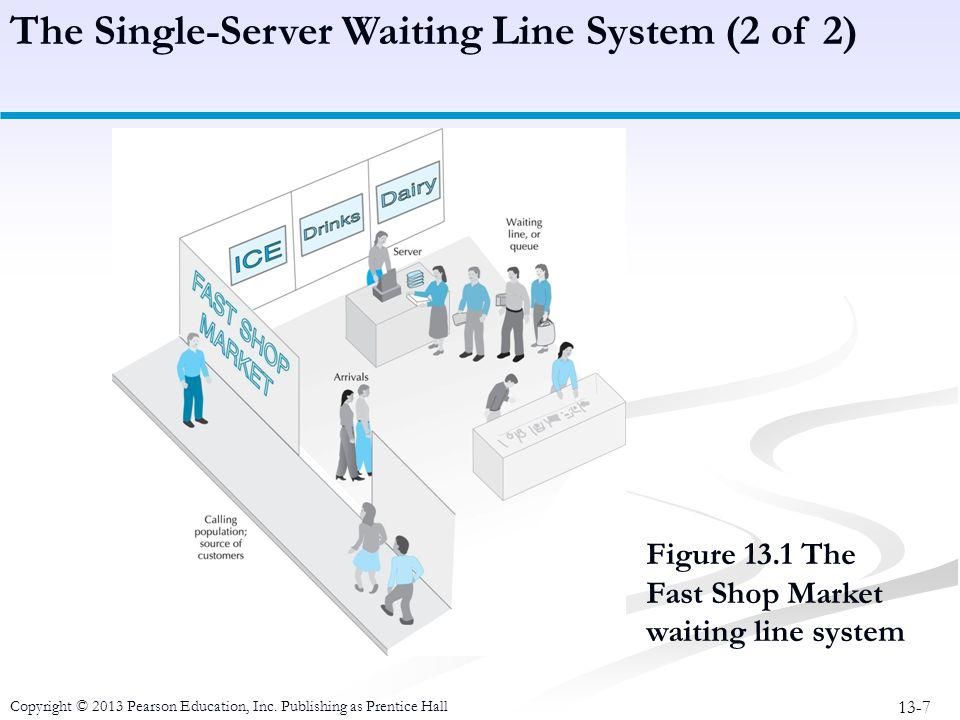 13-7 Copyright © 2013 Pearson Education, Inc. Publishing as Prentice Hall The Single-Server Waiting Line System (2 of 2) Figure 13.1 The Fast Shop Mar