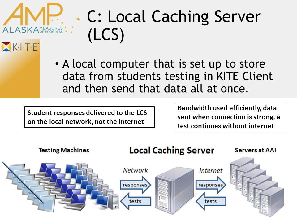 C: Local Caching Server (LCS) A local computer that is set up to store data from students testing in KITE Client and then send that data all at once.