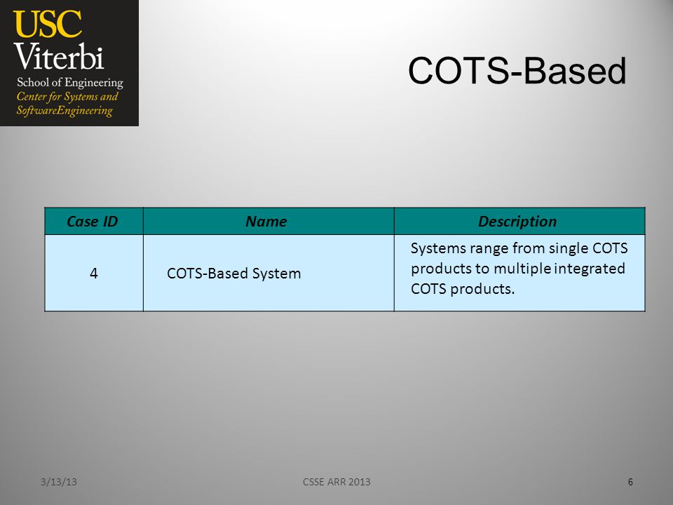 COTS-Based 3/13/13 6 Case IDNameDescription 4COTS-Based System Systems range from single COTS products to multiple integrated COTS products.