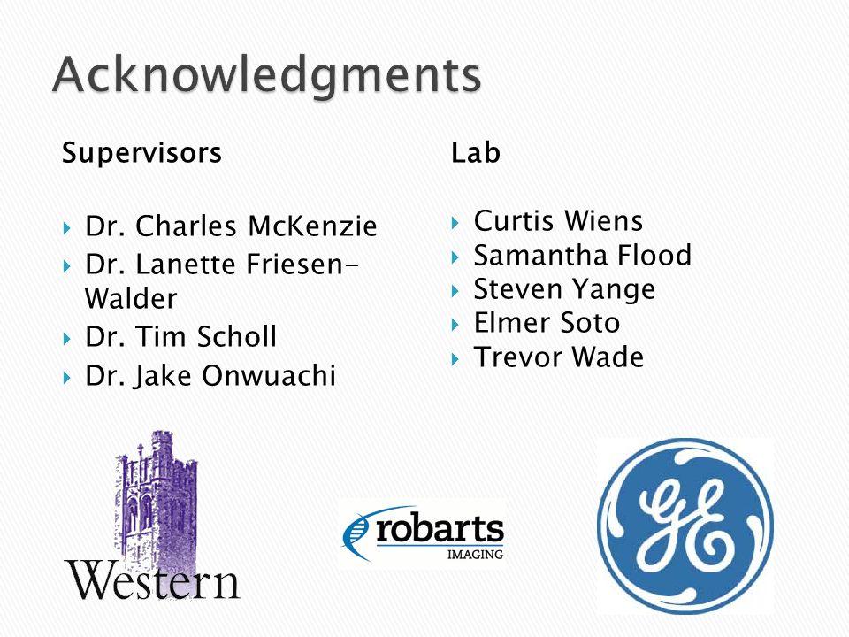 Supervisors  Dr. Charles McKenzie  Dr. Lanette Friesen- Walder  Dr.