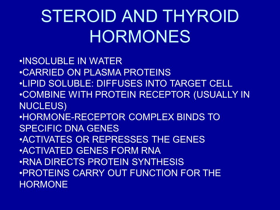 STEROID AND THYROID HORMONES INSOLUBLE IN WATER CARRIED ON PLASMA PROTEINS LIPID SOLUBLE: DIFFUSES INTO TARGET CELL COMBINE WITH PROTEIN RECEPTOR (USUALLY IN NUCLEUS) HORMONE-RECEPTOR COMPLEX BINDS TO SPECIFIC DNA GENES ACTIVATES OR REPRESSES THE GENES ACTIVATED GENES FORM RNA RNA DIRECTS PROTEIN SYNTHESIS PROTEINS CARRY OUT FUNCTION FOR THE HORMONE