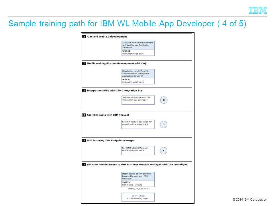 © 2014 IBM Corporation Sample training path for IBM WL Mobile App Developer ( 5 of 5)
