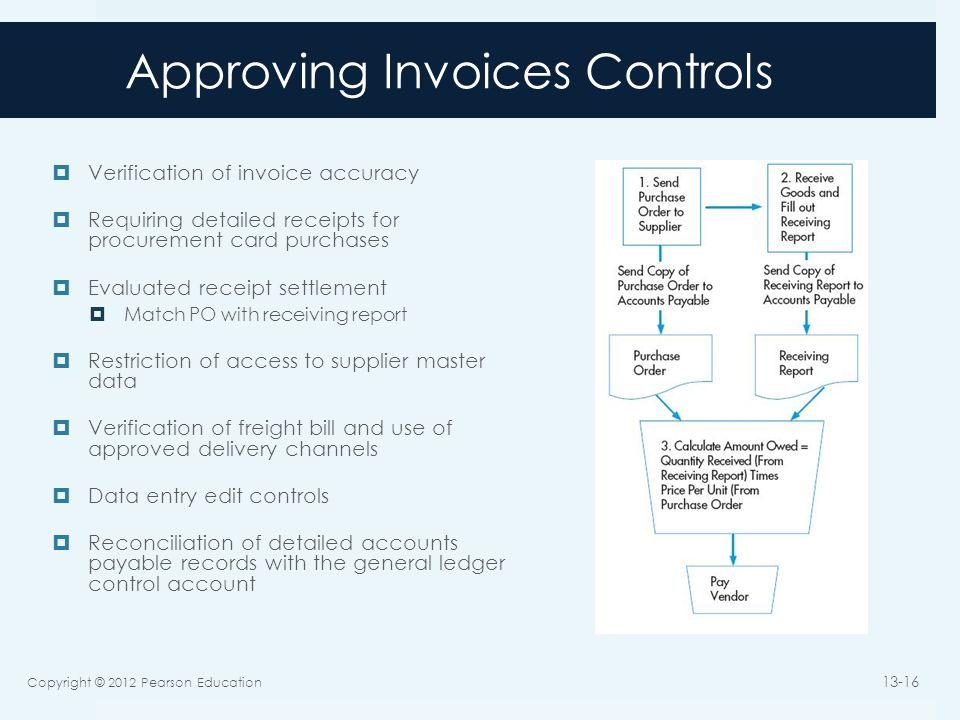 Approving Invoices Controls  Verification of invoice accuracy  Requiring detailed receipts for procurement card purchases  Evaluated receipt settle