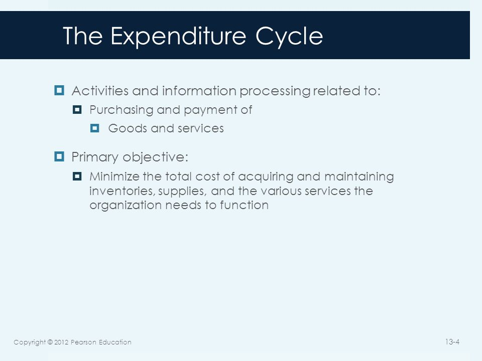 Expenditure Cycle Activities 1.Ordering materials, supplies, and services 2.Receiving materials, supplies, and services 3.Approving supplier invoices 4.Cash disbursements Copyright © 2012 Pearson Education 13-5