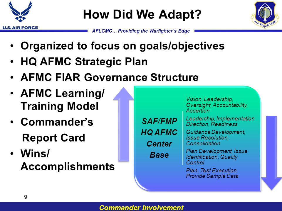 AFLCMC… Providing the Warfighter's Edge Organized to focus on goals/objectives HQ AFMC Strategic Plan AFMC FIAR Governance Structure AFMC Learning/ Training Model Commander's Report Card Wins/ Accomplishments 9 How Did We Adapt.