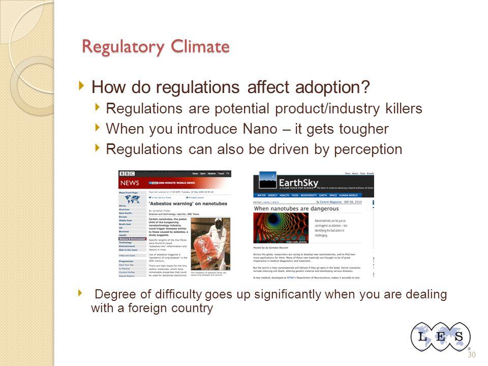 ‣ How do regulations affect adoption.