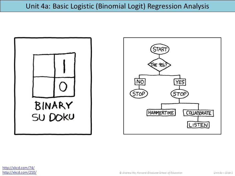 Unit 4a: Basic Logistic (Binomial Logit) Regression Analysis © Andrew Ho, Harvard Graduate School of EducationUnit 4a – Slide 1 http://xkcd.com/74/ http://xkcd.com/210/