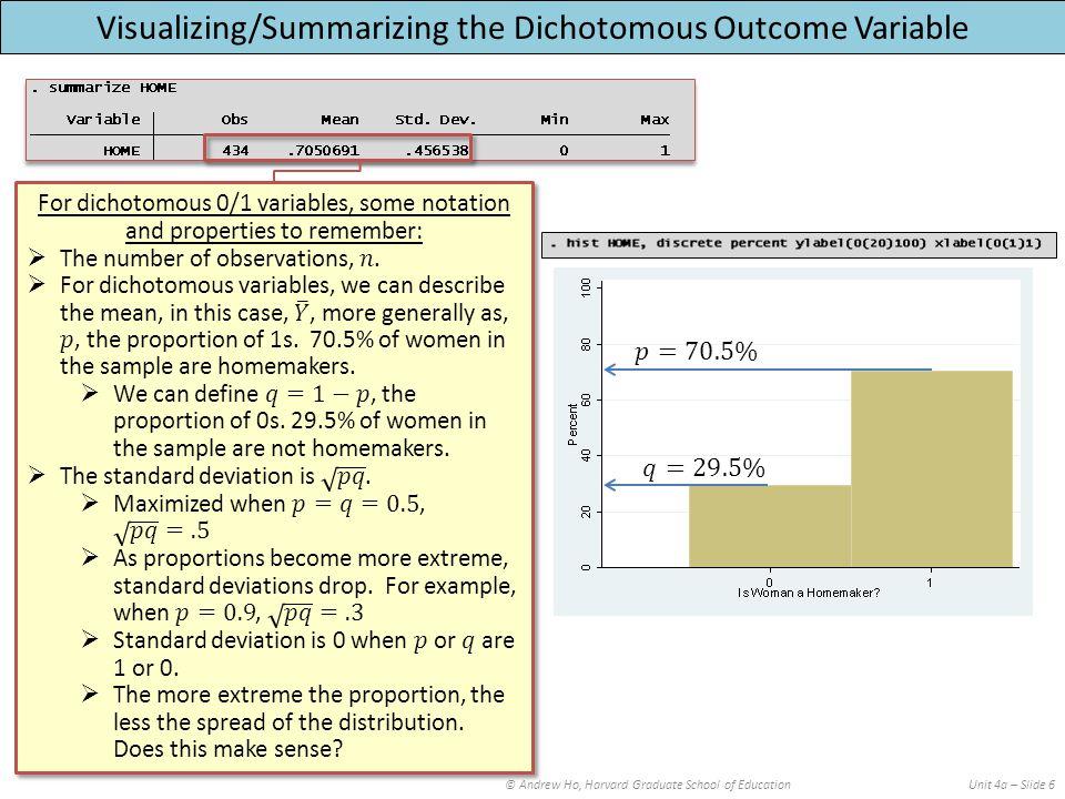 © Andrew Ho, Harvard Graduate School of EducationUnit 4a – Slide 6 Visualizing/Summarizing the Dichotomous Outcome Variable