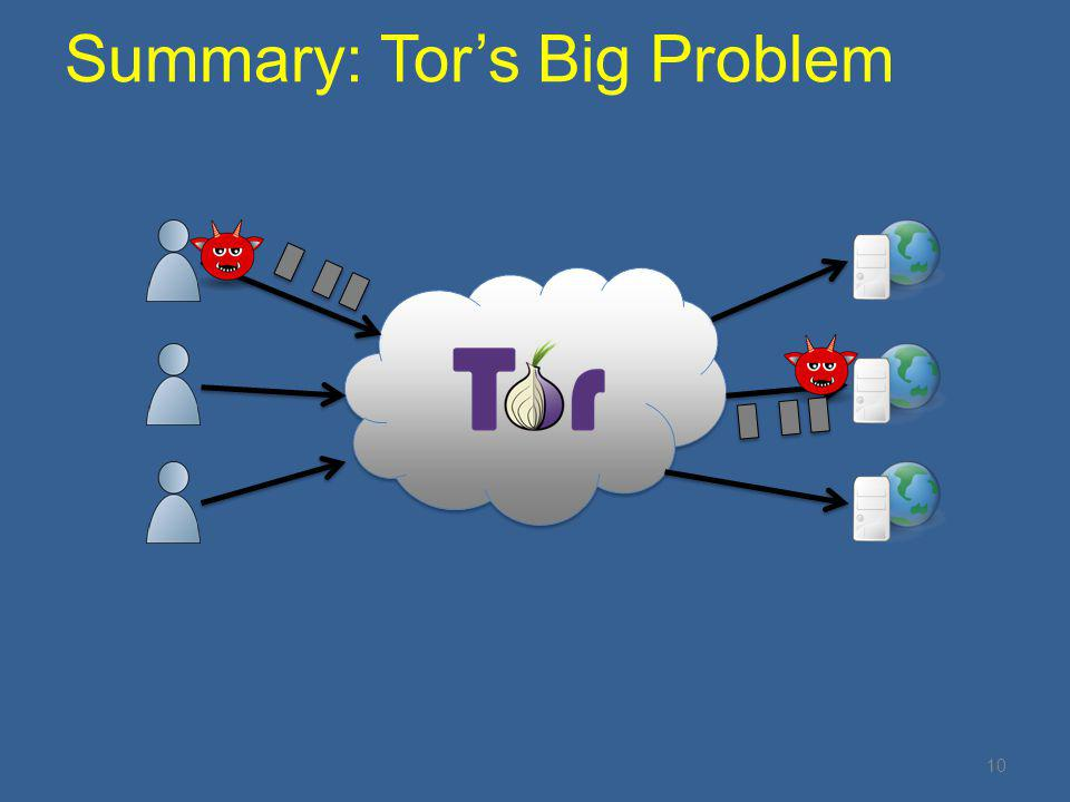 10 Summary: Tor's Big Problem