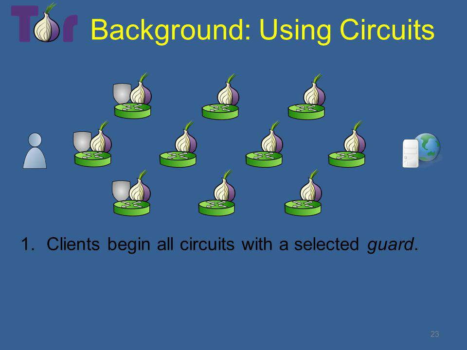 23 Background: Using Circuits 1.Clients begin all circuits with a selected guard.