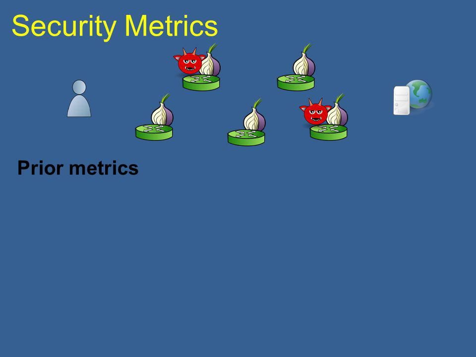 Prior metrics Security Metrics