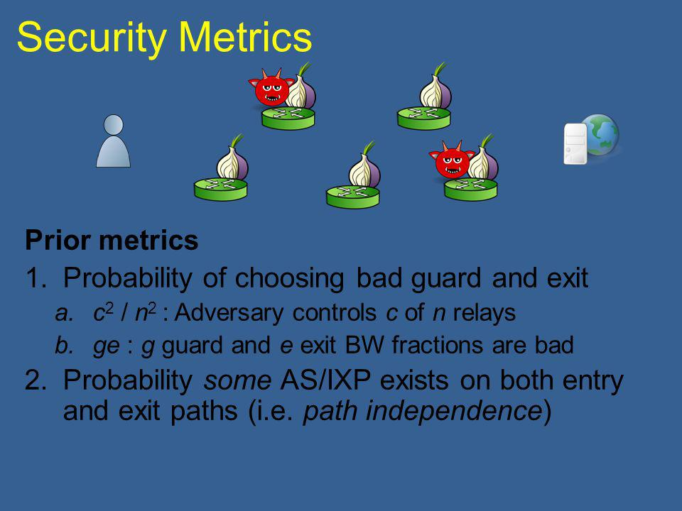 Prior metrics 1.Probability of choosing bad guard and exit a.c 2 / n 2 : Adversary controls c of n relays b.ge : g guard and e exit BW fractions are bad 2.Probability some AS/IXP exists on both entry and exit paths (i.e.