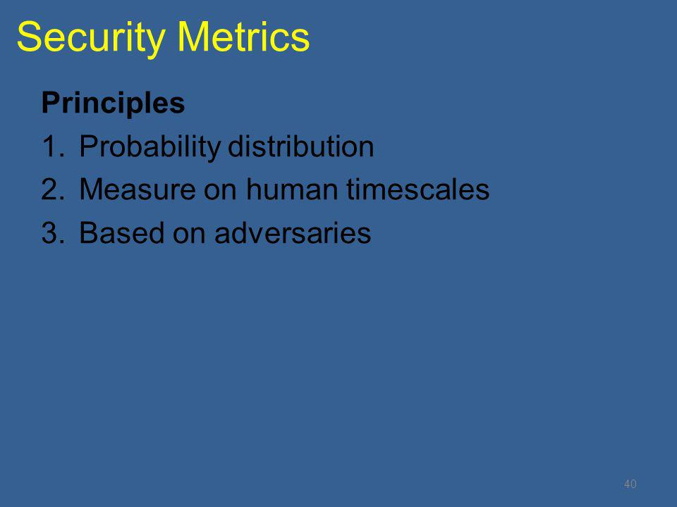 Principles 1.Probability distribution 2.Measure on human timescales 3.Based on adversaries 40 Security Metrics