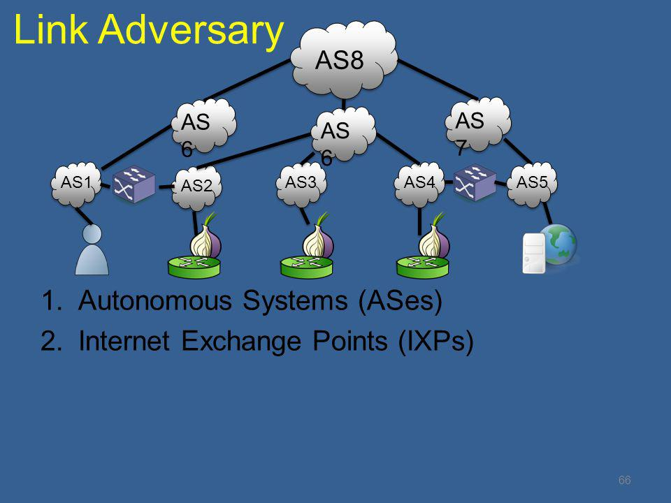 Link Adversary 1.Autonomous Systems (ASes) 2.Internet Exchange Points (IXPs) AS1 AS2 AS3AS4AS5 AS 6 AS8 AS 7 AS 6 66