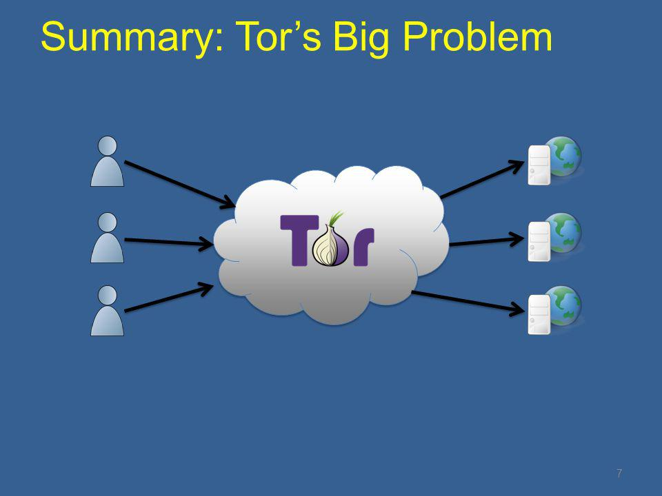 7 Summary: Tor's Big Problem