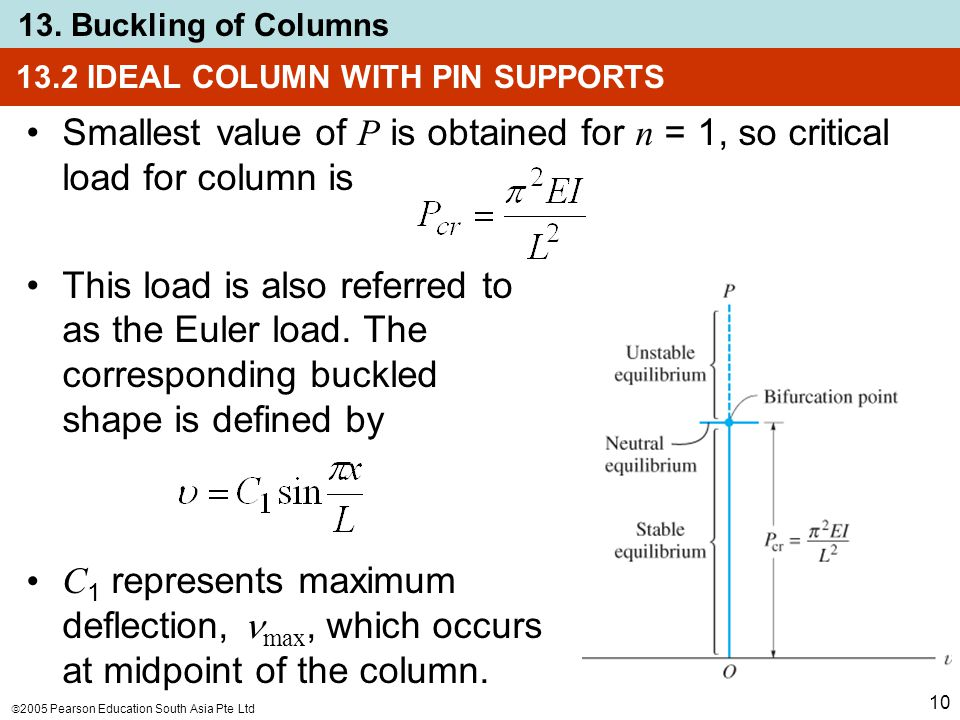  2005 Pearson Education South Asia Pte Ltd 13. Buckling of Columns 10 13.2 IDEAL COLUMN WITH PIN SUPPORTS Smallest value of P is obtained for n = 1,